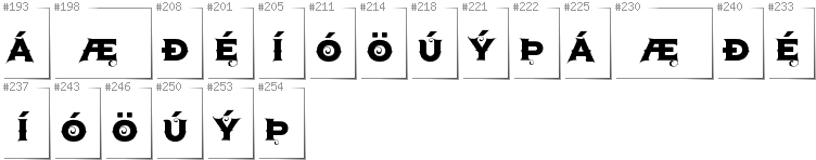 Icelandic - Additional glyphs in font Agreloy