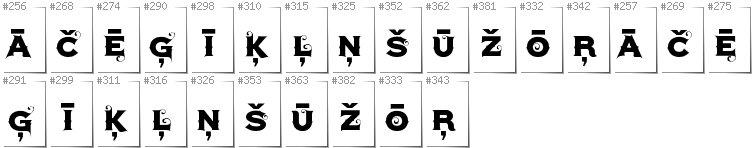Latvian - Additional glyphs in font Agreloy
