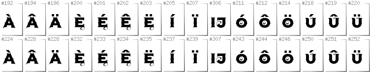 Dutch - Additional glyphs in font Agreloy