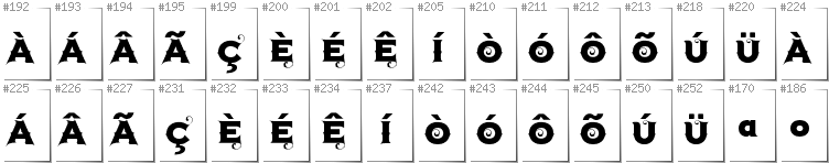 Portugese - Additional glyphs in font Agreloy