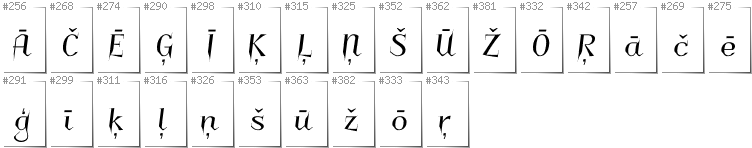 Latvian - Additional glyphs in font Charakterny