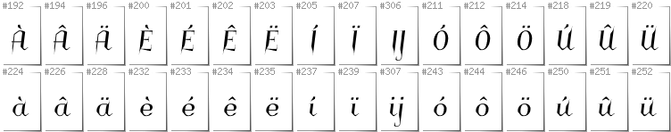 Dutch - Additional glyphs in font Charakterny