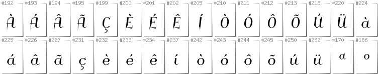 Portugese - Additional glyphs in font Charakterny