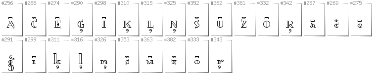 Latvian - Additional glyphs in font Dagerotypos