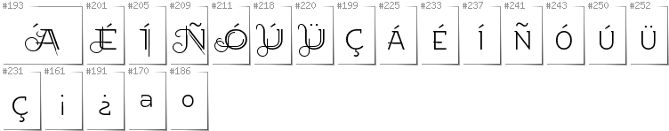 Spanish - Additional glyphs in font EtharnigSc
