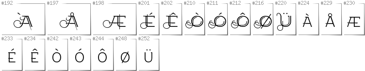 Norwegian - Additional glyphs in font EtharnigSc