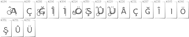 Turkish - Additional glyphs in font EtharnigSc