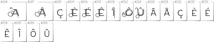 Walloon - Additional glyphs in font EtharnigSc