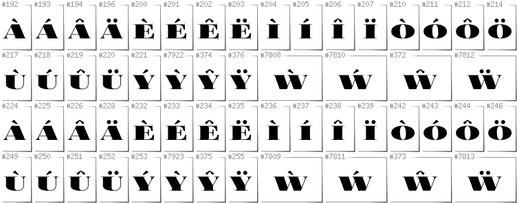 Welsh - Additional glyphs in font FoglihtenBlackPcs