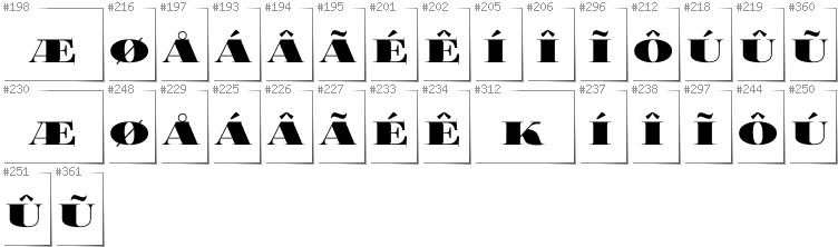 Greenlandic - Additional glyphs in font FoglihtenBlackPcs