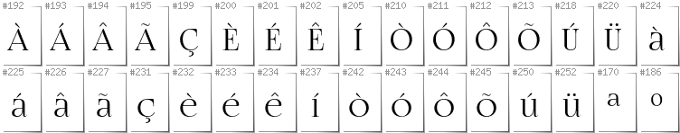 Portugese - Additional glyphs in font FogtwoNo5