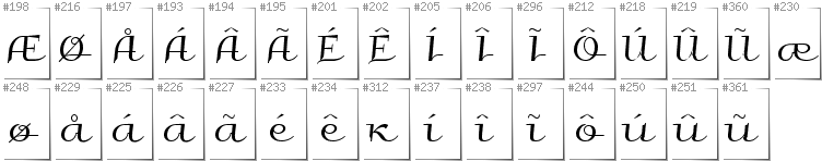 Greenlandic - Additional glyphs in font Galberik