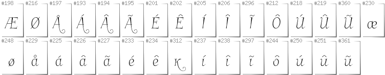 Greenlandic - Additional glyphs in font Garineldo
