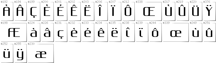 French - Additional glyphs in font Gputeks