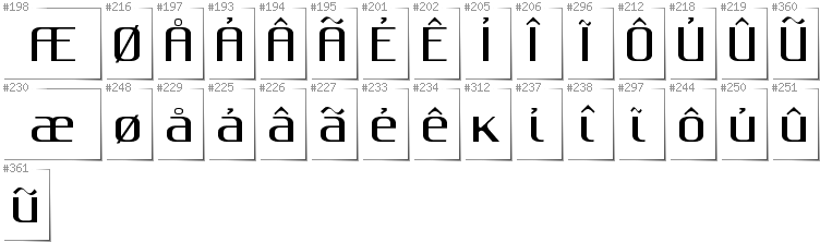 Greenlandic - Additional glyphs in font Gputeks