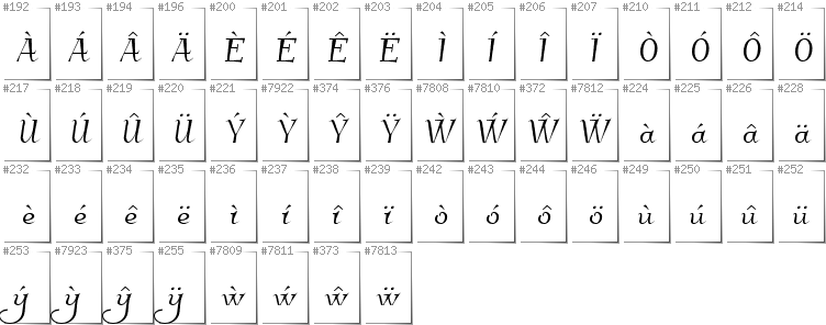 Welsh - Additional glyphs in font Kleymissky