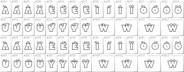 Welsh - Additional glyphs in font Namskout