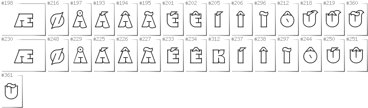 Greenlandic - Additional glyphs in font Namskout
