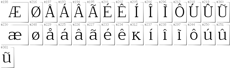 Greenlandic - Additional glyphs in font NoName02