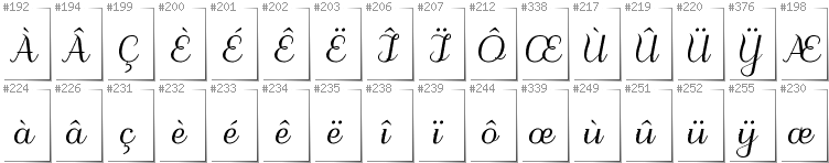 French - Additional glyphs in font Odstemplik