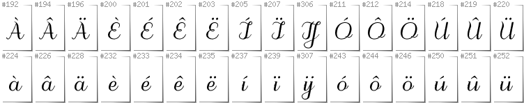Dutch - Additional glyphs in font Odstemplik