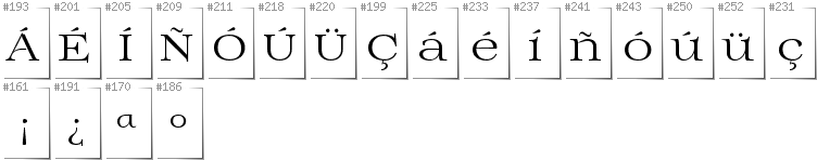 Spanish - Additional glyphs in font Prida01