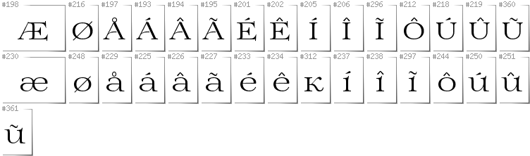 Greenlandic - Additional glyphs in font Prida01