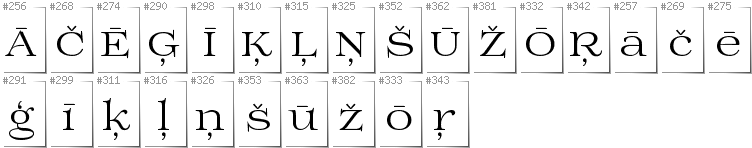 Latvian - Additional glyphs in font Prida01