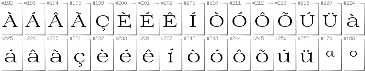 Portugese - Additional glyphs in font Prida01