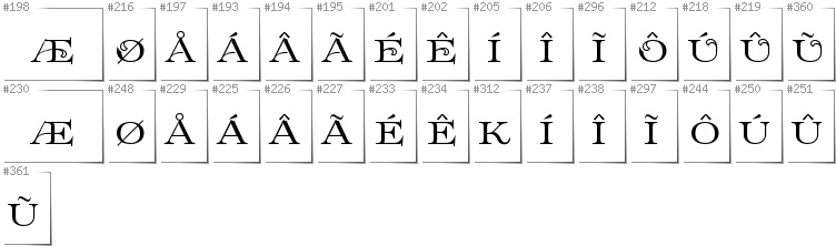 Greenlandic - Additional glyphs in font Prida61