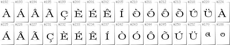 Portugese - Additional glyphs in font Prida61