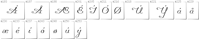 Danish - Additional glyphs in font Promocyja
