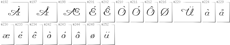 Norwegian - Additional glyphs in font Promocyja