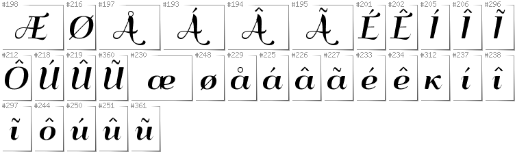 Greenlandic - Additional glyphs in font QumpellkaNo12