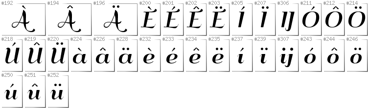 Dutch - Additional glyphs in font QumpellkaNo12