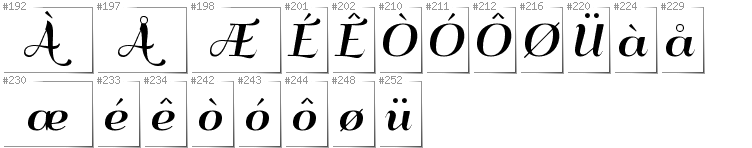 Norwegian - Additional glyphs in font QumpellkaNo12