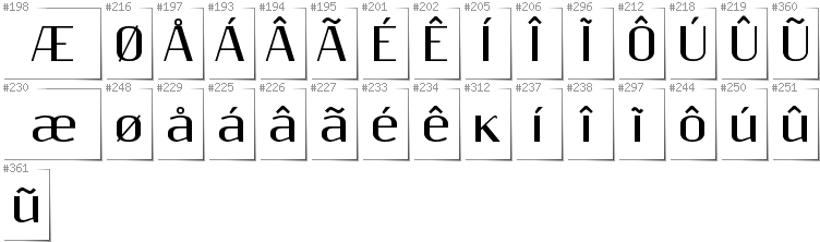 Greenlandic - Additional glyphs in font Resagnicto