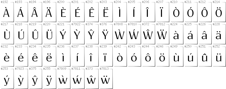 Welsh - Additional glyphs in font Resagokr