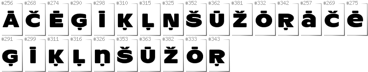 Latvian - Additional glyphs in font ResotYg