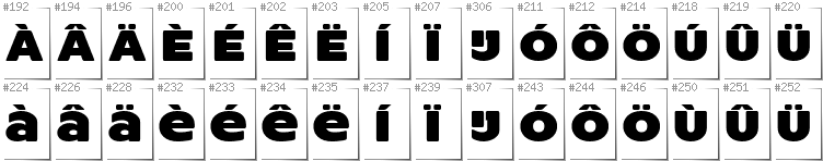 Dutch - Additional glyphs in font ResotYg