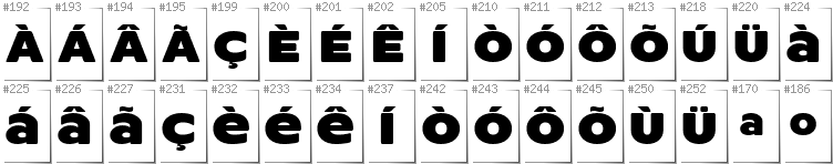 Portugese - Additional glyphs in font ResotYg