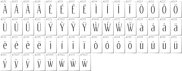 Welsh - Additional glyphs in font Reswysokr