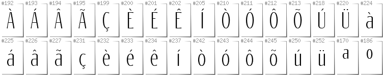 Portugese - Additional glyphs in font Reswysokr