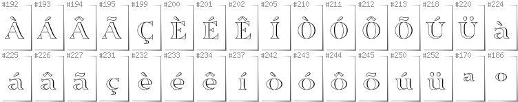 Portugese - Additional glyphs in font Sortefax