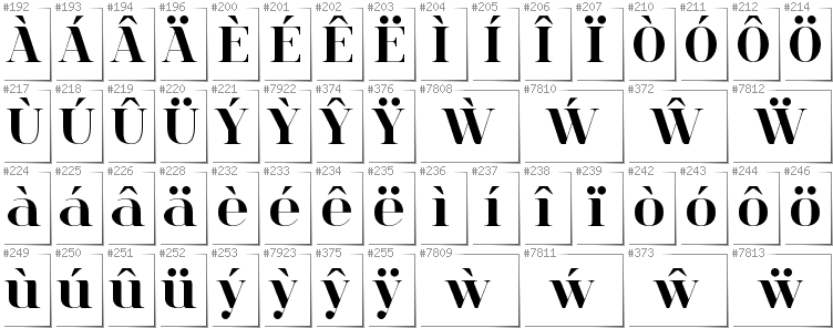 Welsh - Additional glyphs in font Spinwerad