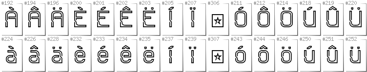 Dutch - Additional glyphs in font Sportrop