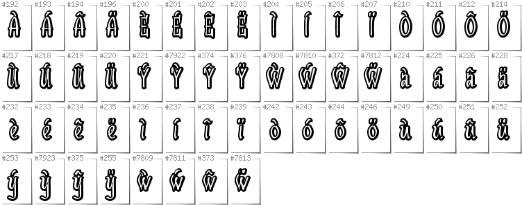 Welsh - Additional glyphs in font SudegnakNo2