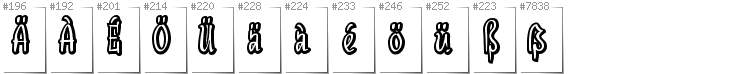 German - Additional glyphs in font SudegnakNo2