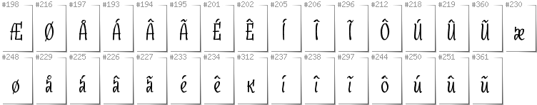 Greenlandic - Additional glyphs in font SudegnakNo3