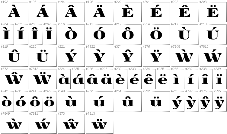 Welsh - Additional glyphs in font Yokawerad